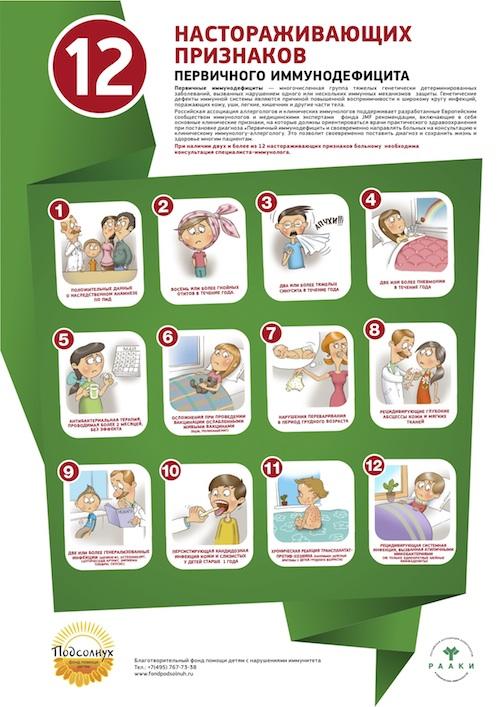 12 настораживающих признаков ПИД у детей